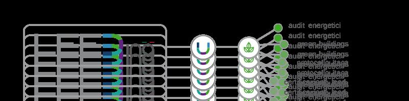 efficenergetica-schema